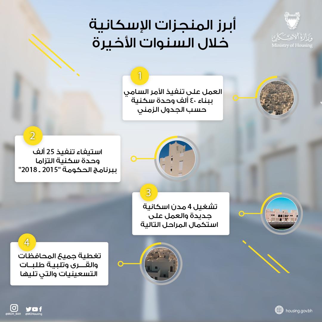 """""""الإسكان"""": الحكومة وفرت خدمات إسكانية لأكثر من 47 ألف أسرة بحرينية في السنوات الأخيرة"""